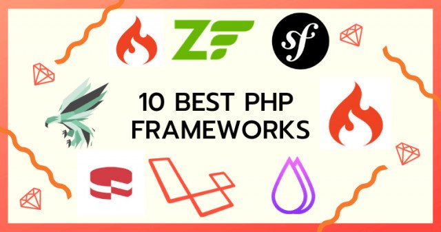 Best PHP Frameworks for Web Development
