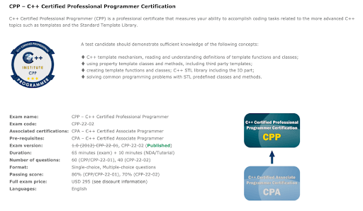 CPP – C++ Certified Professional Programmer Certification