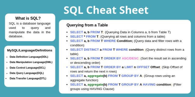 SQL Cheat Sheet [Updated] - Download PDF for Quick Reference