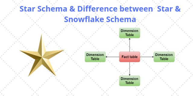 Star Schema in Data Warehouse