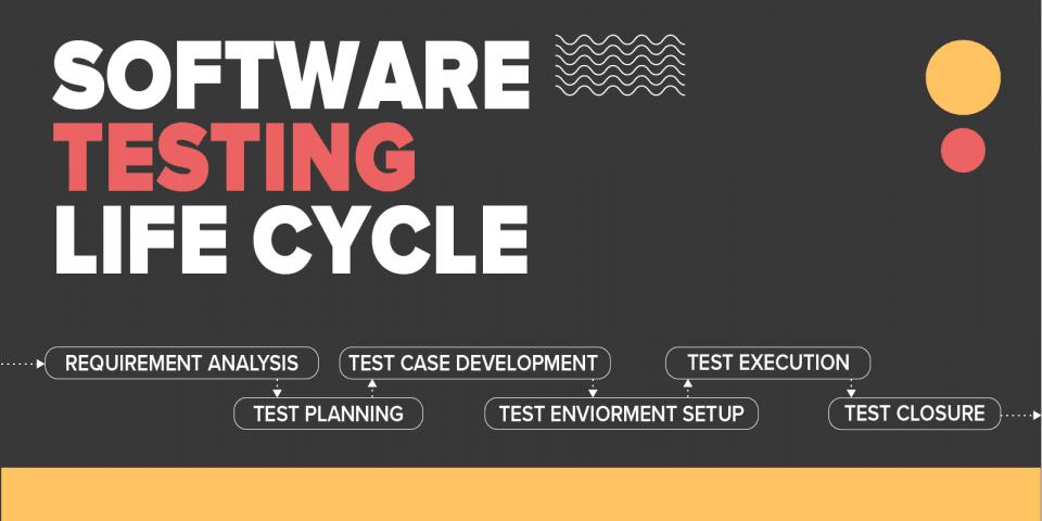 What is Software Testing Life Cycle?